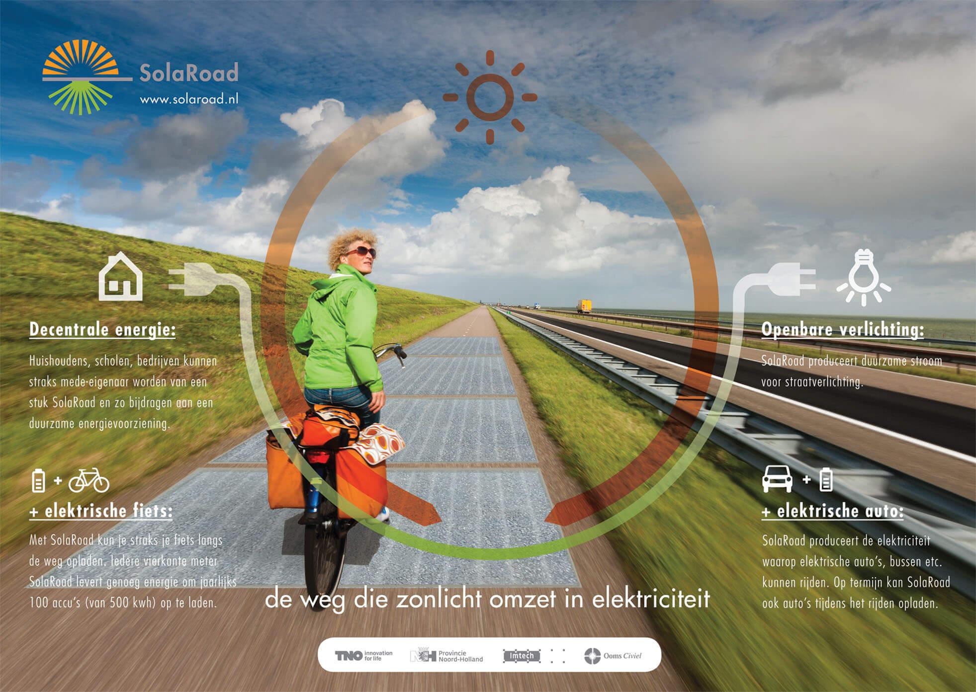 The Idea Solaroad